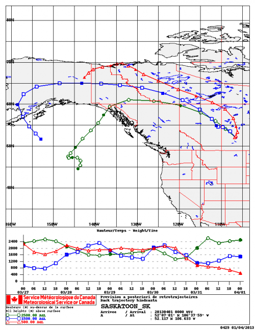 Back trajectory wind map showing where winds arriving April 1, 2013 in Saskatoon had come from. These Northwest winds won't be bringing any aster leafhoppers.