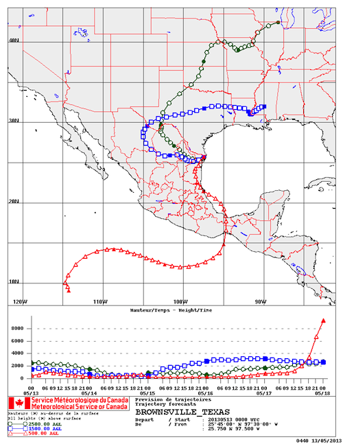 As of May 13, winds out of Brownsville, Texas are forecast to move north and then east, except for one track that heads south. Nothing is headed to Western Canada yet.
