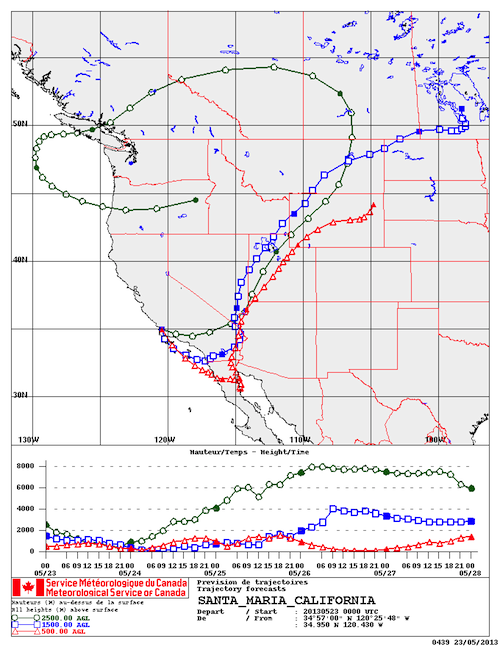 Winds from Mexicali, Mexico have been blowing into the Prairies the past three days.