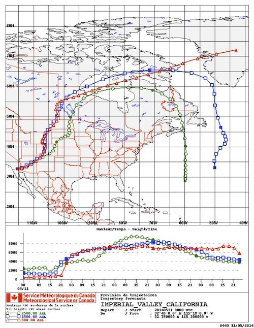 Forward trajectory May 11