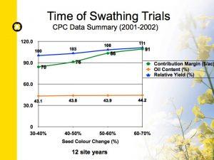 Time-of-Swathing-Summary-Slides.002